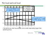 net load and real load