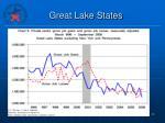 great lake states1