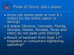 peak of gross job losses