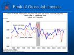 peak of gross job losses2