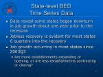 state level bed time series data