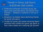 trends in gross job gains and gross job losses