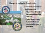 changes to legislative branch cont