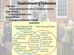 establishment of federalism