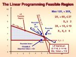 the linear programming feasible region