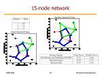 15 node network1