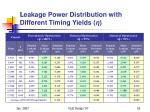 l eakage power distribution with different timing yields