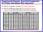 experimental results dual vdd assignment for fpgas with mixed wire segments