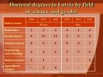 doctoral degrees in latvia by field of science and gender