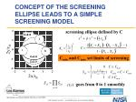 concept of the screening ellipse leads to a simple screening model