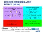 modified embedded atom method meam