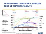 transformations are a serious test of transferability