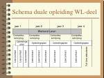 schema duale opleiding wl deel