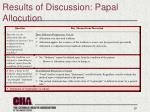 results of discussion papal allocution1