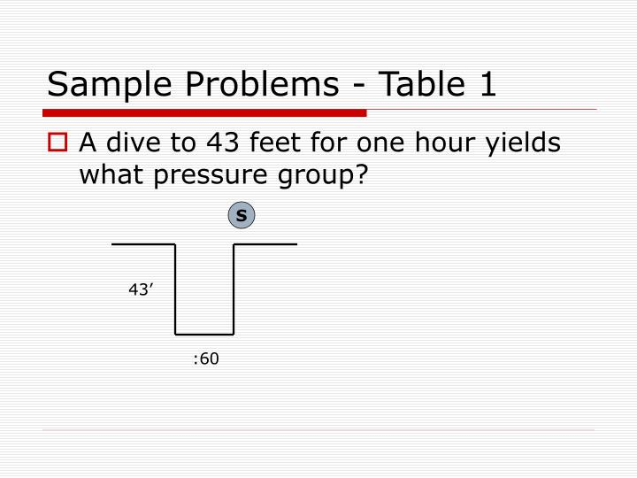 Sample problems table 11