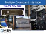 multiple crossband interface