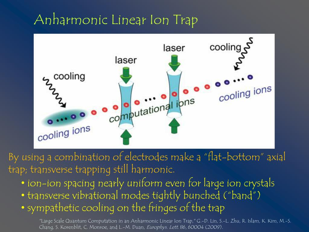 PPT - Quantum Computing with Entangled Ions and Photons