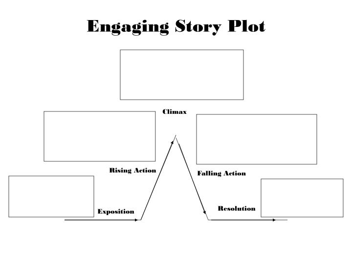 engaging story plot n.