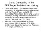 cloud computing in the epa target architecture history1
