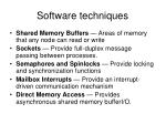 software techniques