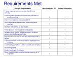 requirements met