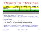 integrazione missioni estere totali