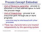 process concept embodies