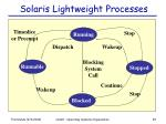 solaris lightweight processes