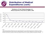 distribution of medical expenditures cont
