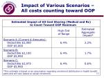 impact of various scenarios all costs counting toward oop