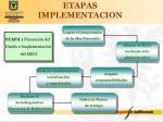 etapas implementacion