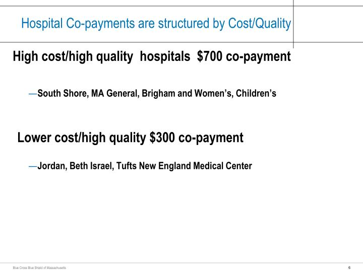 Hospital Co-payments are structured by Cost/Quality