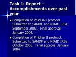 task 1 report accomplishments over past year