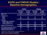 echo and thrive studies baseline demographics