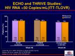 echo and thrive studies hiv rna 50 copies ml itt tlovr