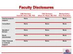 faculty disclosures1