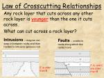 law of crosscutting relationships