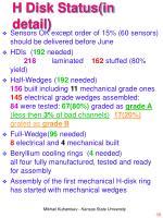 h disk status in detail
