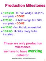 production milestones