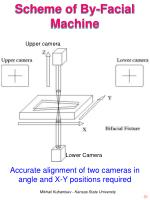 scheme of by facial machine