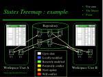 states treemap example