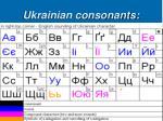 ukrainian consonants