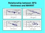 relationship between sfg thickness and mawat