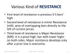 various kind of resistance