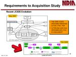 requirements to acquisition study