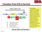 transition from icd to the aoa3