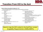 transition from icd to the aoa4