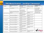 trp work product verisign takeaways