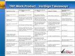 trp work product verisign takeaways1
