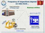 frequency of inspections depend on risks level